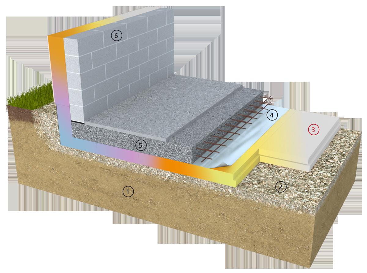 Radier Thermique avec XPS