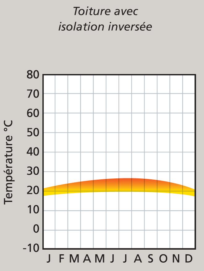 courbe3